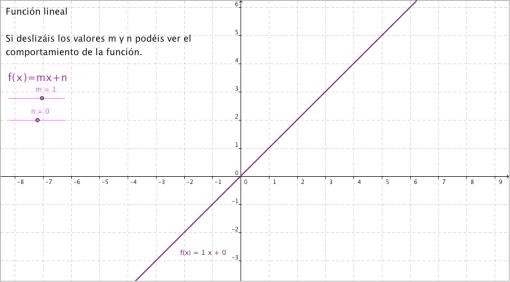 Applet de funciones lineales